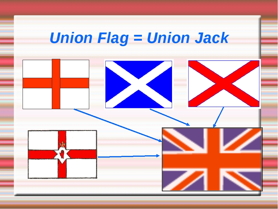 Union Flag = Union Jack