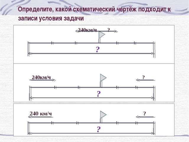 Определите, какой схематический чертёж подходит к записи условия задачи  24...