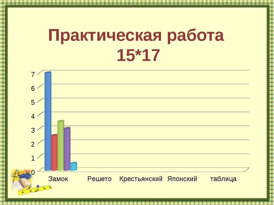 Практическая работа 15*17 http://aida.ucoz.ru