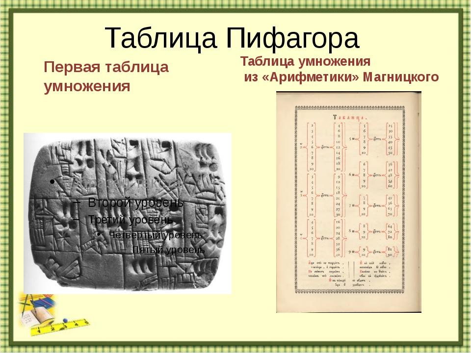 Таблица Пифагора http://aida.ucoz.ru Первая таблица умножения Таблица умножен...