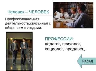 Человек – ЧЕЛОВЕК Профессиональная деятельность,связанная с общением с людьм