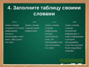 4. Заполните таблицу своими словами   «»«+»«–»«?» Запись своими сло