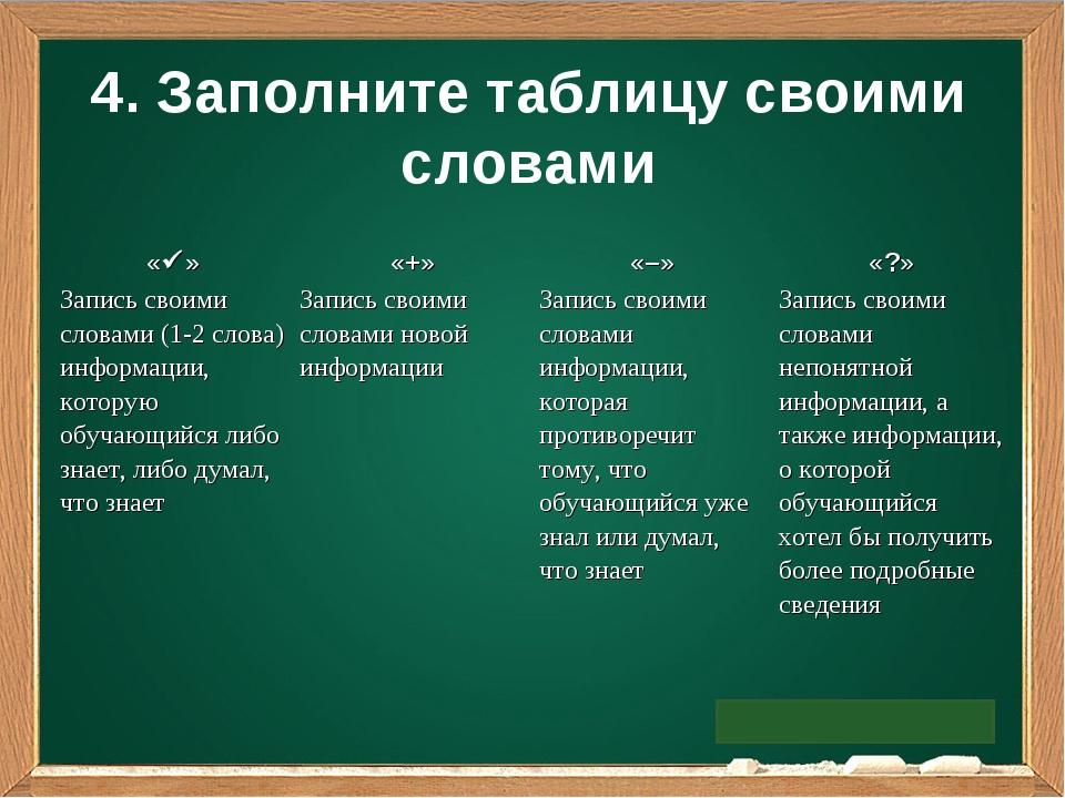 4. Заполните таблицу своими словами   «»«+»«–»«?» Запись своими сло...