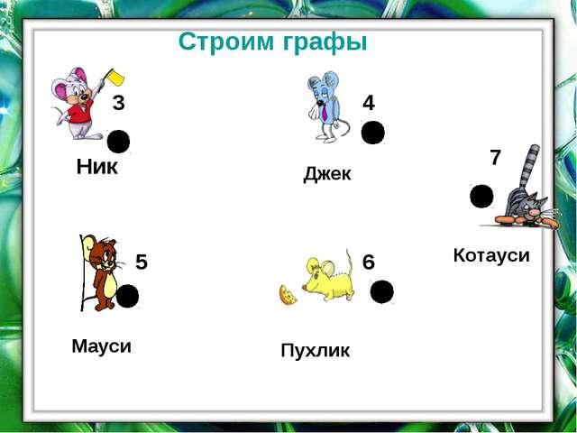 Строим графы Ник Мауси Пухлик Джек Котауси 3 4 5 6 7