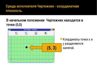сместиться на вектор (а, b) Чертежник из текущего положения смещается на a ед