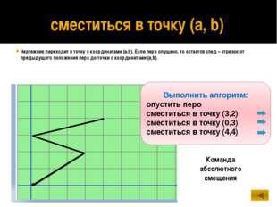 Сравните действия двух команд сместиться в точку (2, 3) Чертежник находился в
