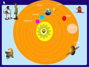 из 21 Юпитер Сатурн Марс Луна Земля Венера Меркурий