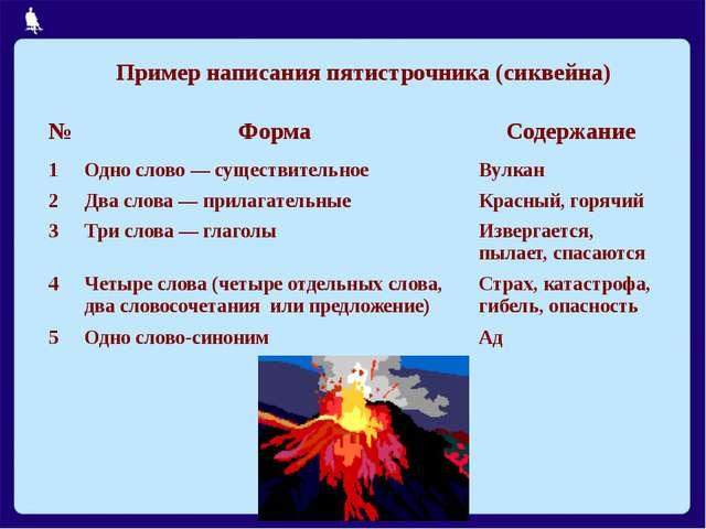 из 21 Пример написания пятистрочника (сиквейна) № Форма Содержание 1 Одно сл...