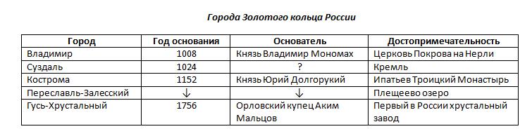 http://s3.uploads.ru/KWi7A.png