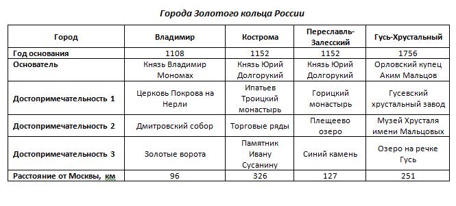 http://s2.uploads.ru/tzR0p.png