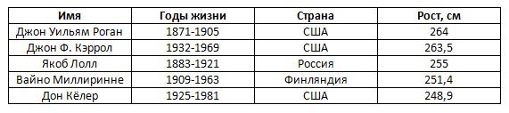 http://s3.uploads.ru/nfBYE.png