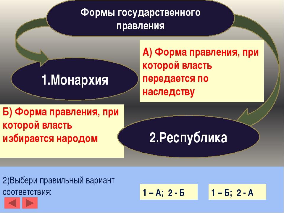 1.Монархия Б) Форма правления, при которой власть избирается народом 2.Респуб...
