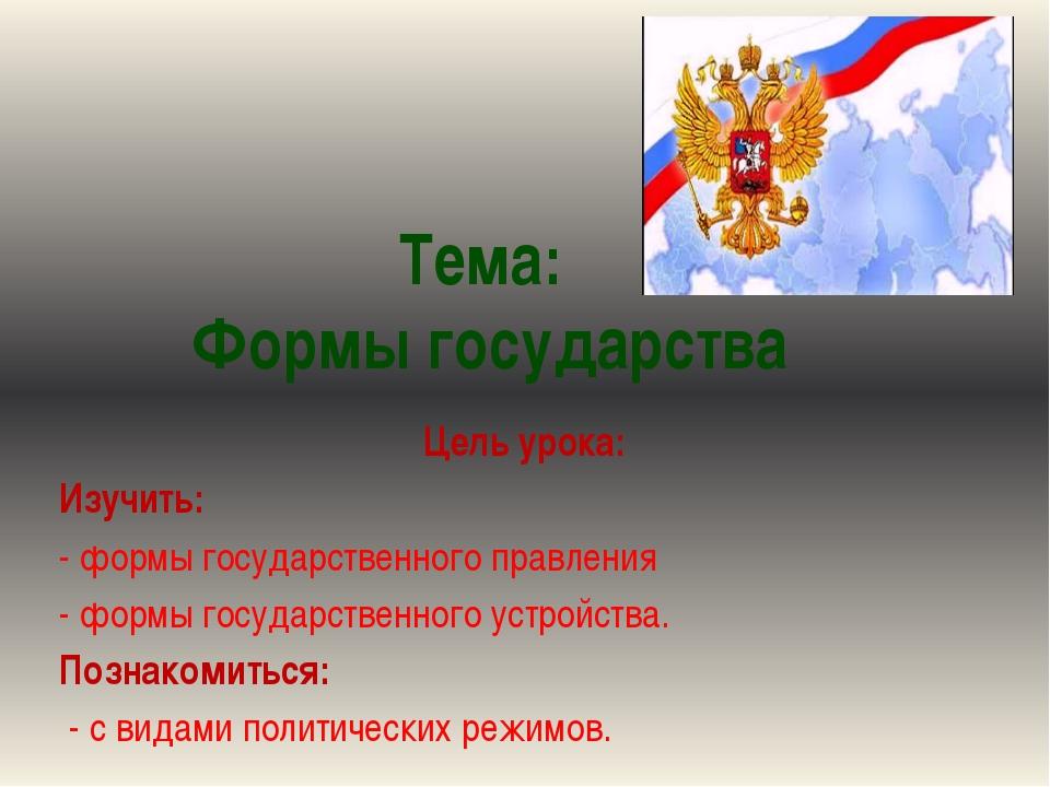 Формы государственного устройства УНИТАРНОЕ ФЕДЕРАЦИЯ КОНФЕДЕРАЦИЯ