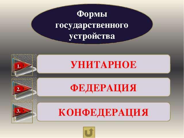 Формы политического режима ДЕМОКРАТИЯ АВТОРИТАРИЗМ ТОТАЛИТАРИЗМ 1. 3 2 4. Доп...
