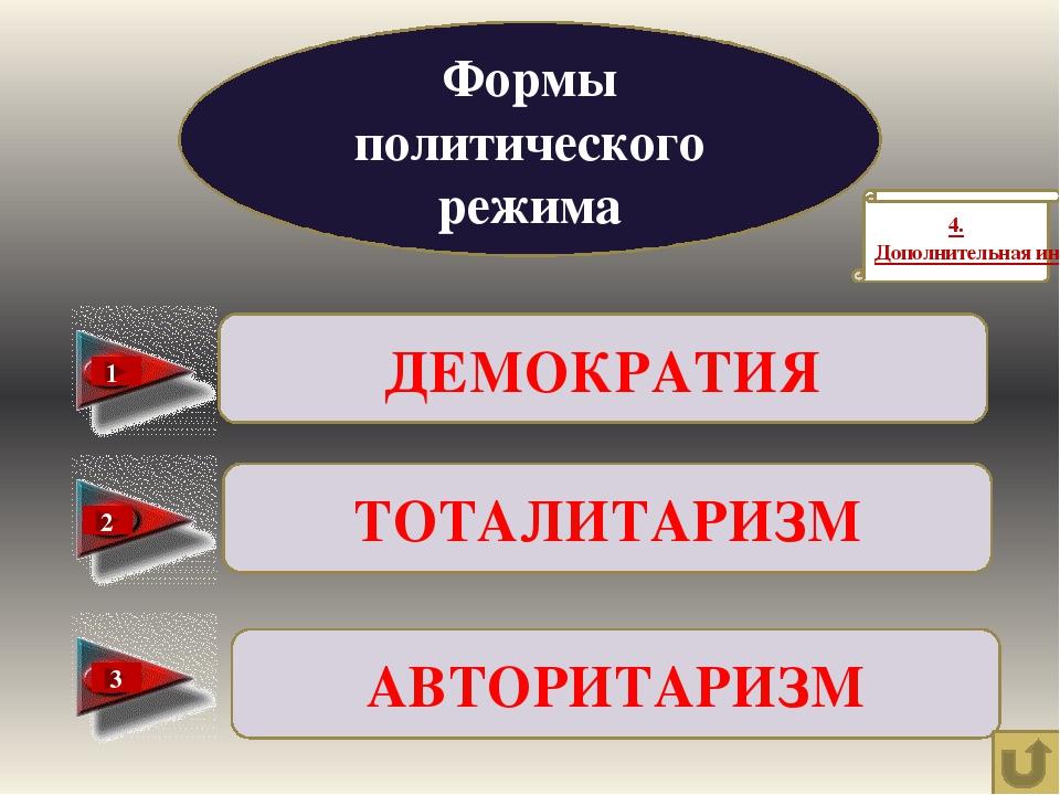 УНИТАРНОЕ ФЕДЕРАЦИЯ КОНФЕДЕРАЦИЯ 1 2 1. Не имеет единой системы законодатель...