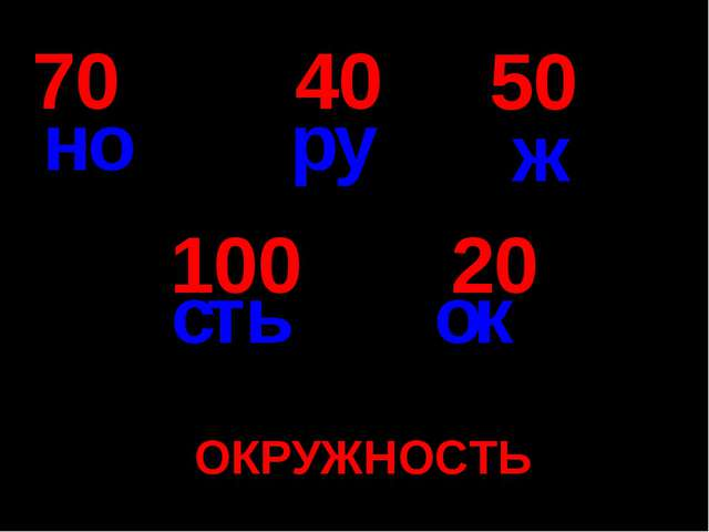 70 40 50 100 20 но ру ж сть ок ОКРУЖНОСТЬ