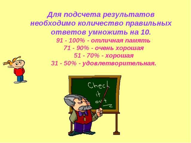 Для подсчета результатов необходимо количество правильных ответов умножить на...