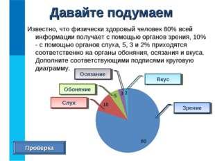 Известно, что физически здоровый человек 80% всей информации получает с помощ