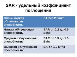 SAR - удельный коэффициент поглощения Очень низкая облучающая способностьSAR