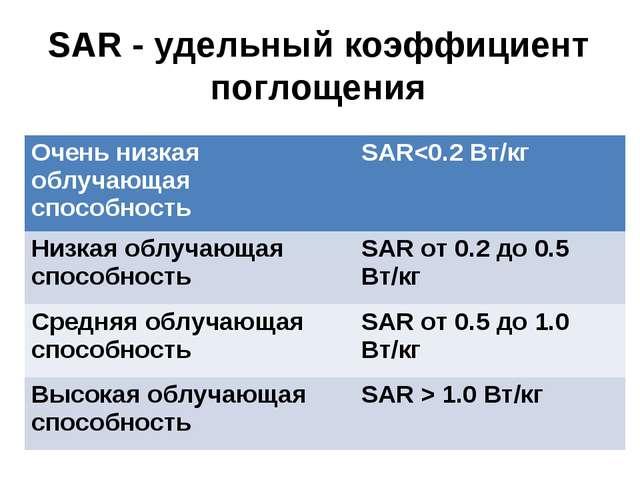 SAR - удельный коэффициент поглощения Очень низкая облучающая способностьSAR...