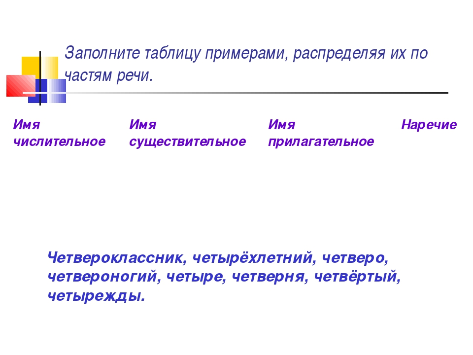 Заполните таблицу примерами, распределяя их по частям речи. Четвероклассник,...
