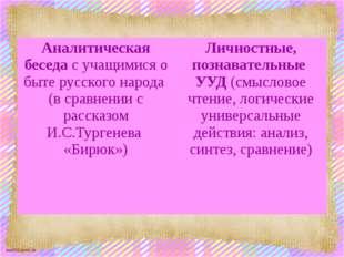 Аналитическая беседас учащимися о быте русского народа (всравнении с рассказо