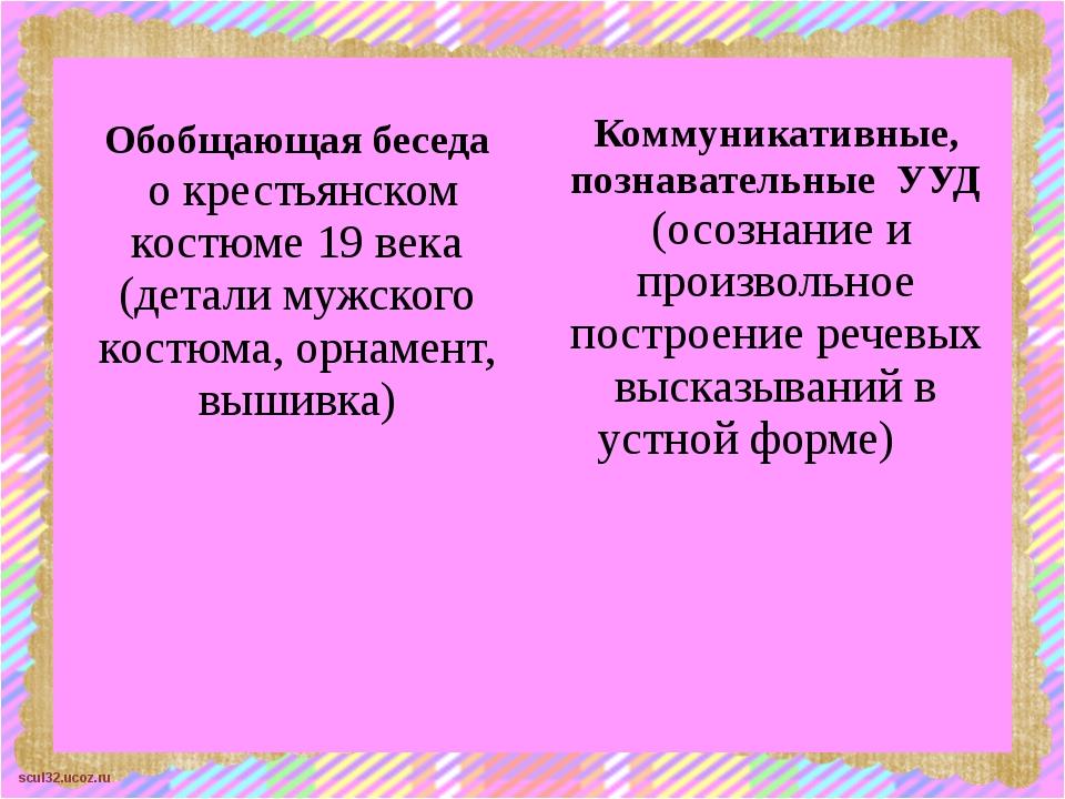 Обобщающая беседа о крестьянском костюме 19 века (деталимужского костюма, ор...