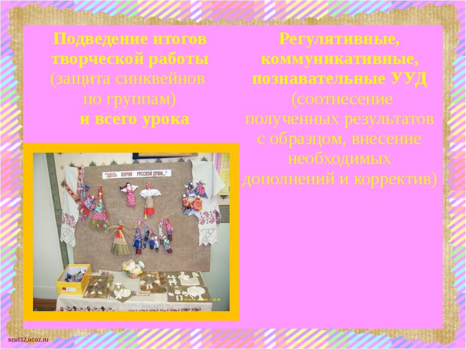 Подведение итогов творческой работы(защитасинквейнов по группам) и всего урок...