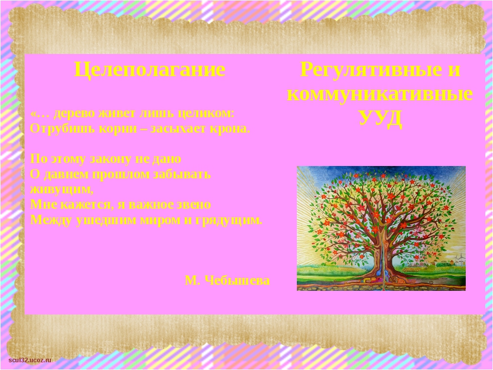Целеполагание «… дерево живет лишь целиком: Отрубишь корни – засыхает крона....