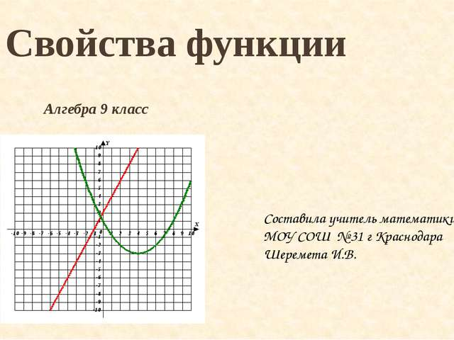 Монотонность Возрастающая Функцию у = f(х) называют возрастающей на множестве...