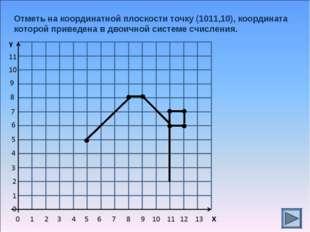 Отметь на координатной плоскости точку (1011,10), координата которой приведен