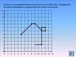 Отметь на координатной плоскости точку (1001,10), координата которой приведен