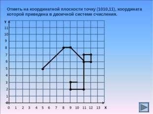 Отметь на координатной плоскости точку (1010,11), координата которой приведен