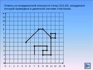 Отметь на координатной плоскости точку (111,10), координата которой приведена