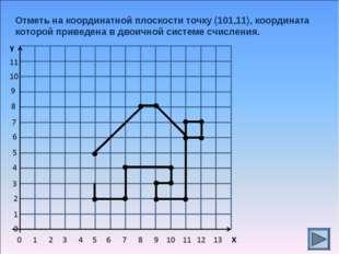 Отметь на координатной плоскости точку (101,11), координата которой приведена