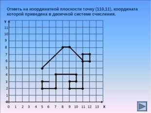 Отметь на координатной плоскости точку (110,11), координата которой приведена