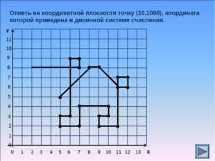 Отметь на координатной плоскости точку (10,1000), координата которой приведен