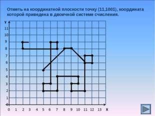 Отметь на координатной плоскости точку (11,1001), координата которой приведен