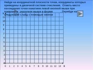 Найди на координатной плоскости точки, координаты которых приведены в двоично