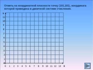 Отметь на координатной плоскости точку (101,101), координата которой приведен