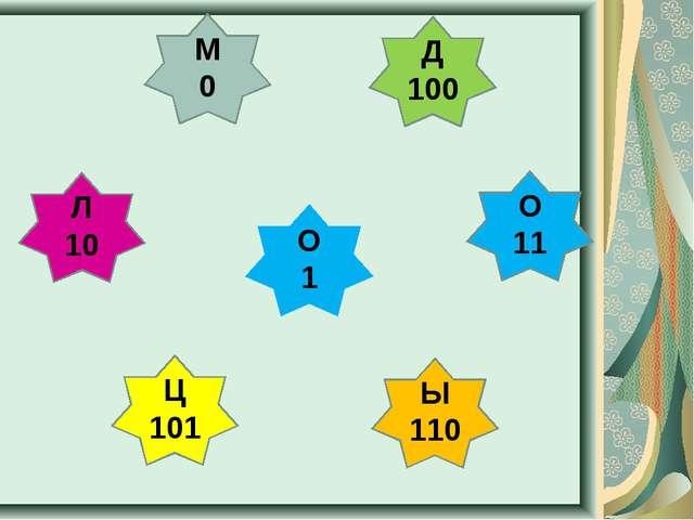 М 0 Л 10 О 11 Ц 101 Д 100 О 1 Ы 110