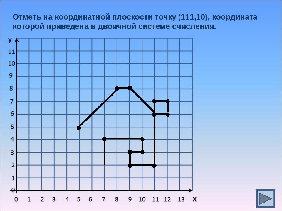 Отметь на координатной плоскости точку (111,10), координата которой приведена...