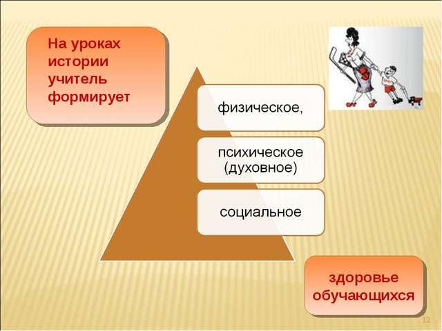 * На уроках истории учитель формирует здоровье обучающихся http://aida.ucoz.ru