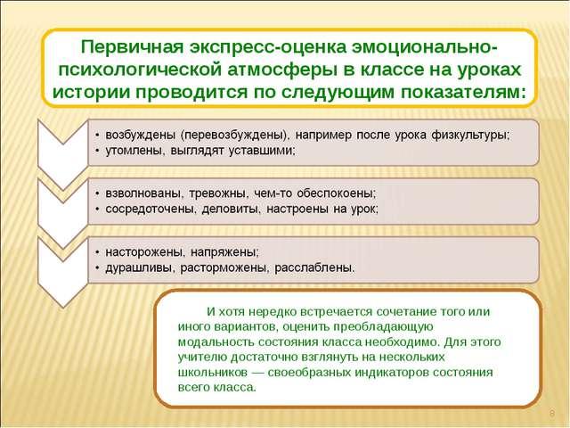 * Первичная экспресс-оценка эмоционально-психологической атмосферы в классе н...