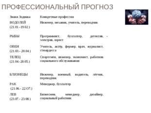 ПРОФЕССИОНАЛЬНЫЙ ПРОГНОЗ Знаки ЗодиакаКонкретные профессии  ВОДОЛЕЙ (21.01.