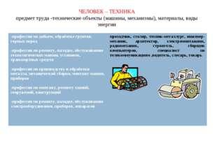 ЧЕЛОВЕК – ТЕХНИКА предмет труда -технические объекты (машины, механизмы), мат