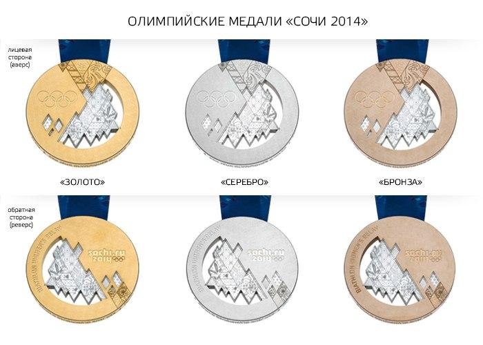 BSNews :: Медали сочинской Олимпиады обошлись в $10 млн / Фото