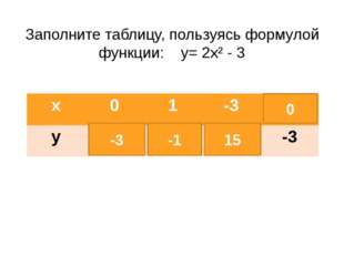 Заполните таблицу, пользуясь формулой функции: у= 2х² - 3 -3 -1 15 0 х 0 1 -3