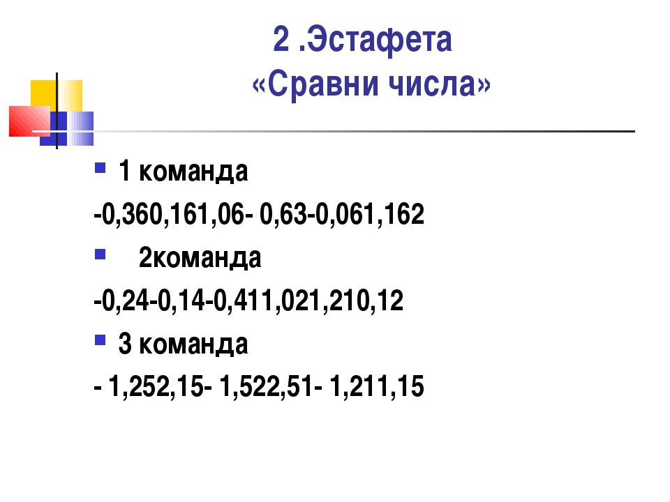 2 .Эстафета «Сравни числа» 1 команда -0,360,161,06- 0,63-0,061,162 2команда...