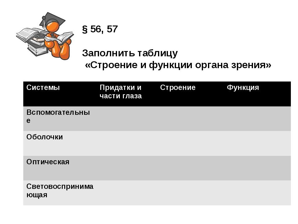§ 56, 57 Заполнить таблицу «Строение и функции органа зрения» Системы Придатк...